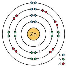30 zinc (Zn) enhanced Bohr model-0