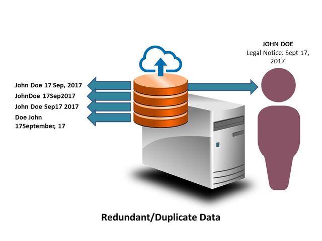 File:Redundant data.jpg