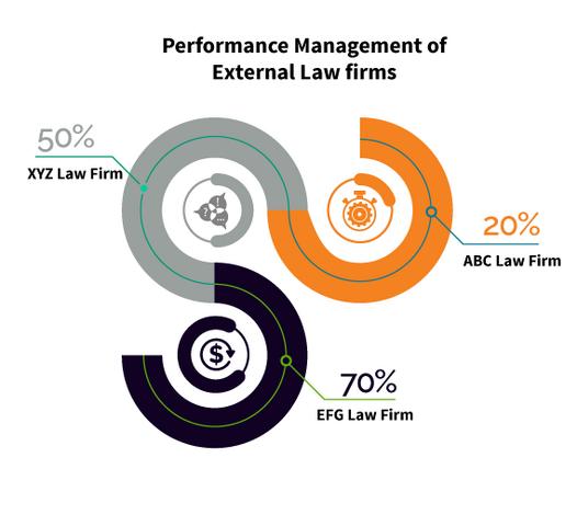 File:Performance-management.png