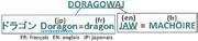 Origine du nom Doragowaj