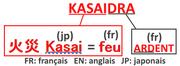 Origine du nom Kasaidra