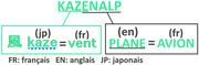 Origine du nom Kazenalp