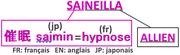 Origine du nom Saineilla