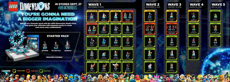 lego dimensions checklist List of Playable Characters | LEGO Dimensions Wiki | FANDOM powered ...