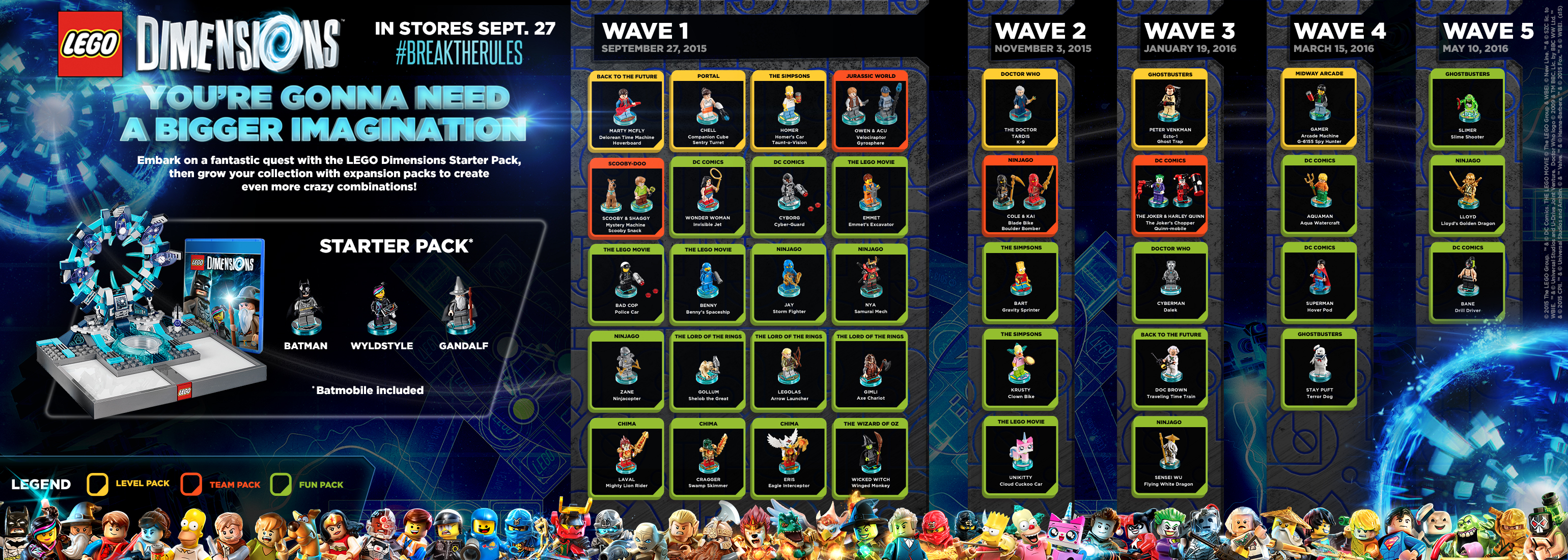 list of playable characters lego dimensions wiki fandom powered