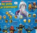 Ninja-Stammbaum