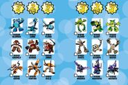 Mixels cropped image
