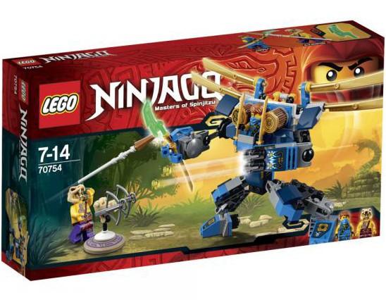 File:LEGO-70754-Electro-Mech-Ninjago-2015-Set-Box-with-Blue-Ninja-Jay-Minifigure-e1415208235763.jpg