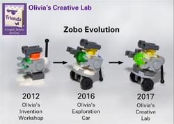 Zobo Evolution