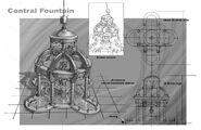 Fountain copy