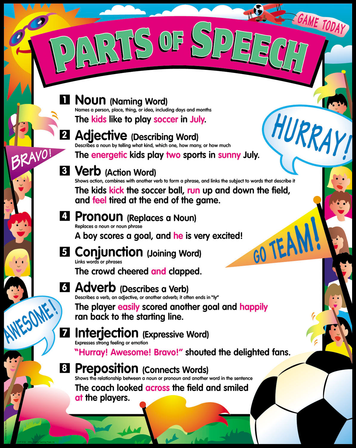 graphic about Parts of Speech Chart Printable identified as Pieces of speech Leli Wiki FANDOM run by means of Wikia