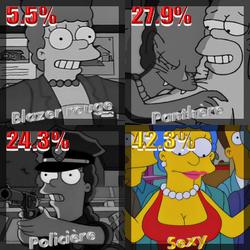 Résultat Costume Marge