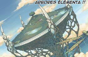 Arborès