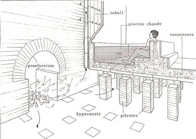 800px-Section of Hypocauste