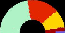 Asian Parliament