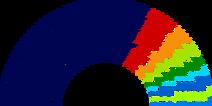 Lower Chamber of Deputies (2 2017)