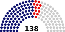 Federální senát