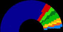 Nižší sněmovna (odchod tří stran)