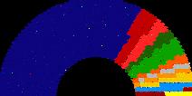 Nižší sněmovna