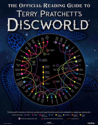 Discworld ReadingGuide Infographic EpicReads
