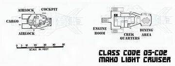 Mako Deck