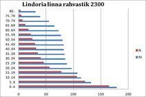 Lin-rahvas-2300a