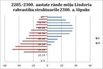 Lin-rahvas-2300c