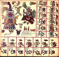 The 13 page of the Codex Borbonicus