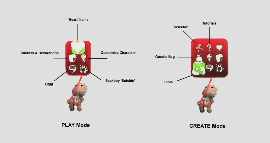 What to do in your first week with littlebigplanet 3 playstation.