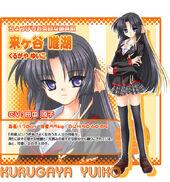 Yuiko vn character sheet