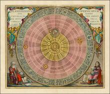 Neoplatonisme-astrologia