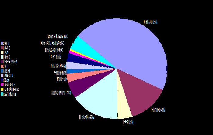 Eleccions Llofriu 2010