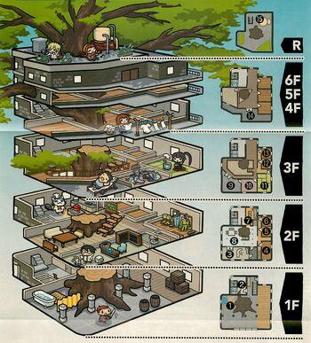 Log Horizon Guild Base