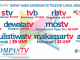 Kompas TV/Logo Variations