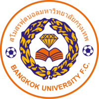 Bangkok University FC