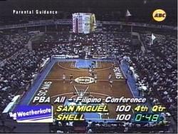 PBA on Vintage Sports scorebug 1992