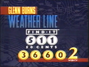 Glenn Burns' Weather Line