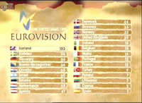 Eurovision39748748
