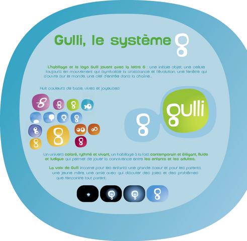 File:Gulli, le système G.png