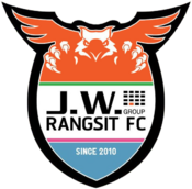 JW Rangsit