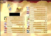 Eurovisionscore9497
