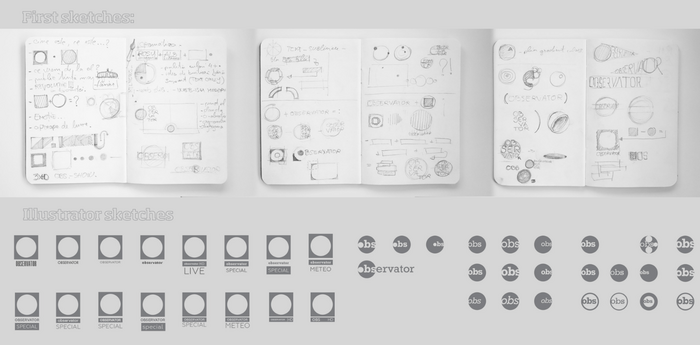 Observator 2016 logo Prototypes