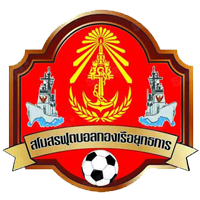 Royal Thai Fleet FC 2012