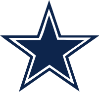 File:200px-Dallas Cowboys svg.png