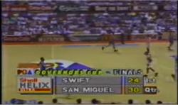 PBA on Vintage Sports scorebug 1993 Com Gov