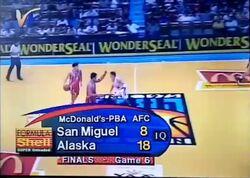 PBA on Vintage Sports scorebug 1998 All Filipino Cup