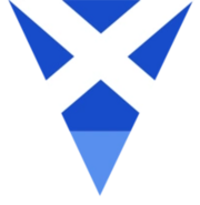 Gramsiun triangle