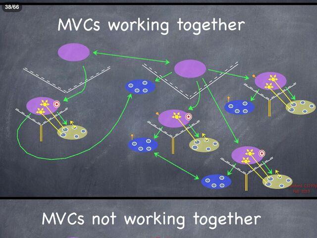 File:Ios mvc multi.jpg