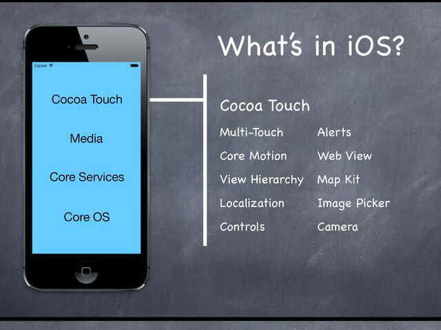 File:Ios cocoatouch.jpg