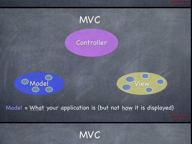 File:Ios mvc model.jpg